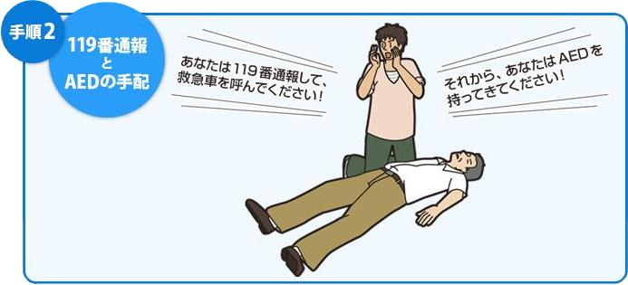 手順2:助けを呼ぶ